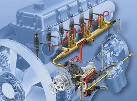 ремонт топливной системы микроавтобуса